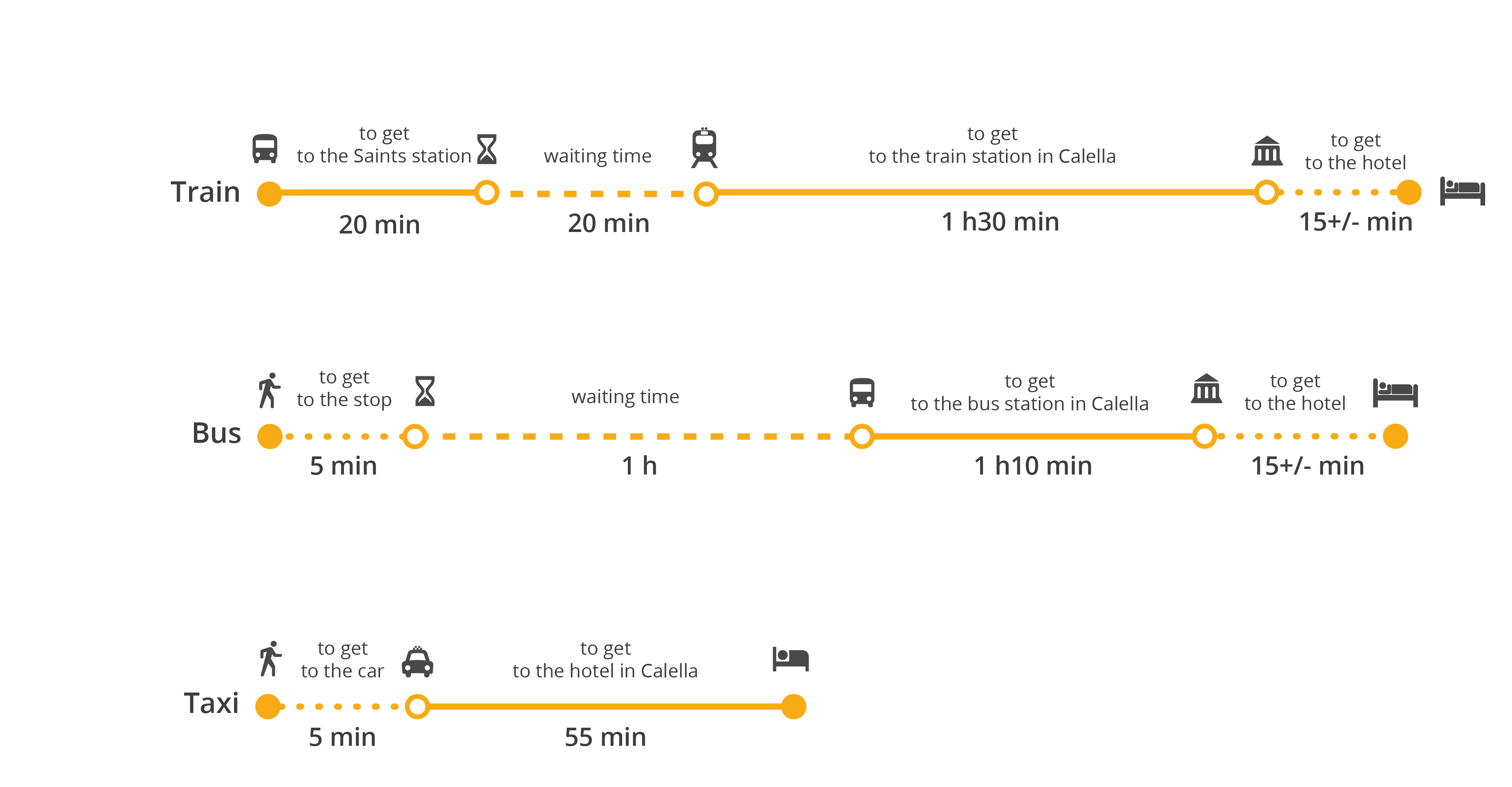 Transportation From Barcelona Airport To Hotel