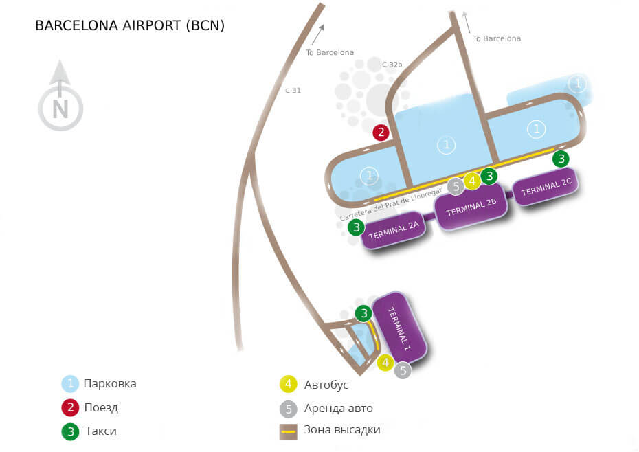 How To Get From Barcelona Airport To The City Prices On A